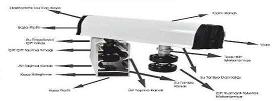cam-balkon-profil